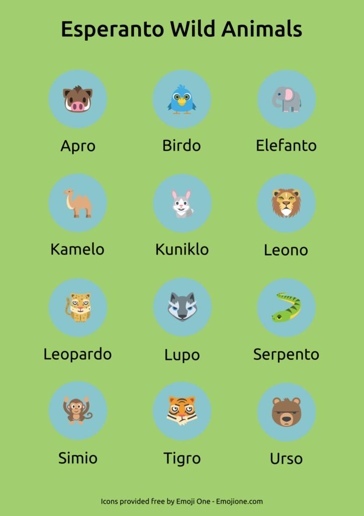 Esperanto Wild Animals