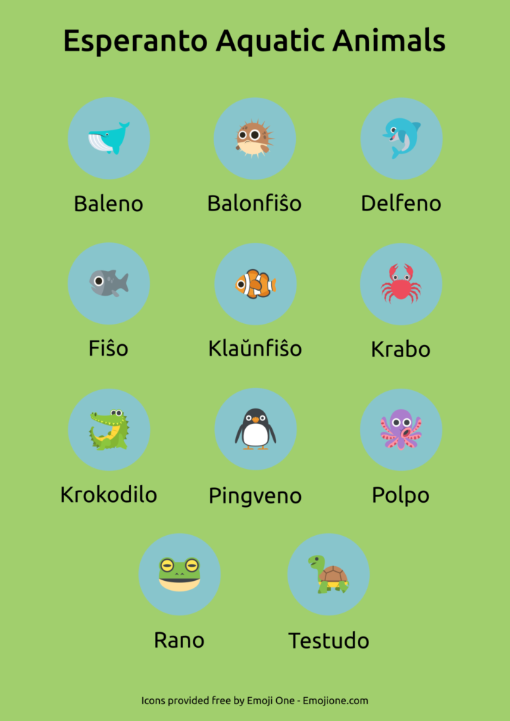 Esperanto Aquatic Animals